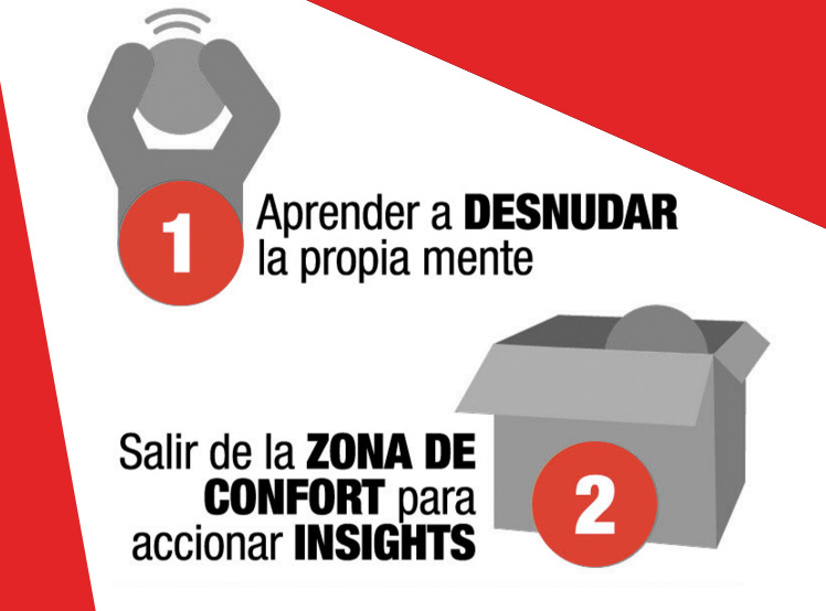 """Infografía: 10 cosas que te perdiste del libro """"Desnudando la mente del consumidor – Consumer insights en el marketing"""""""