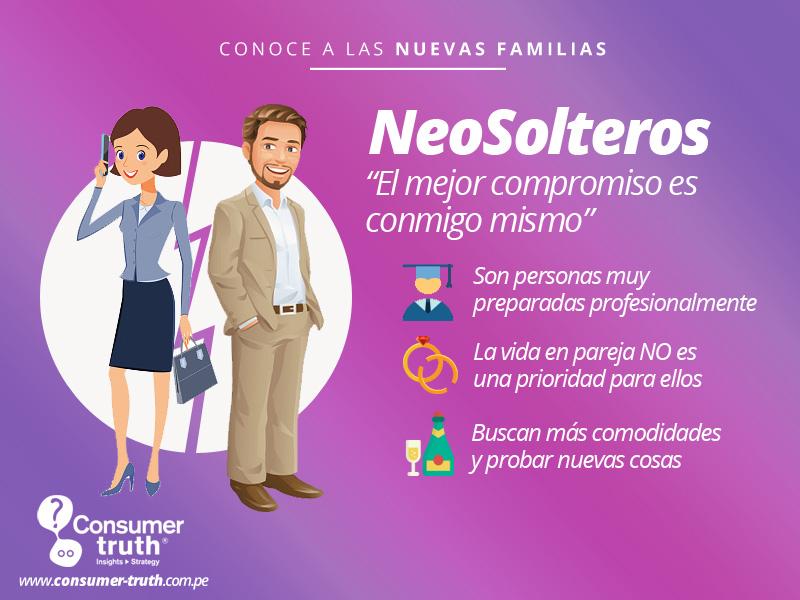 Neosolteros