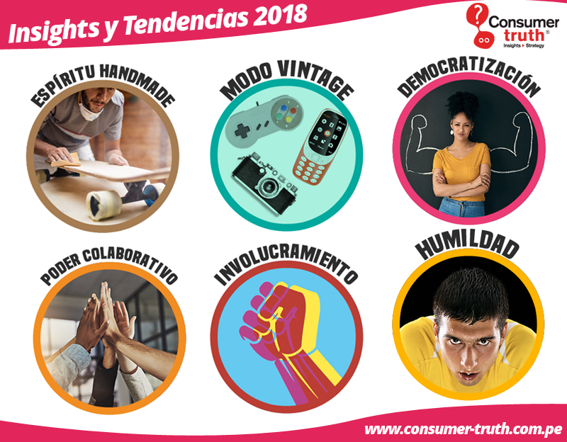 Insights y Tendencias 2018