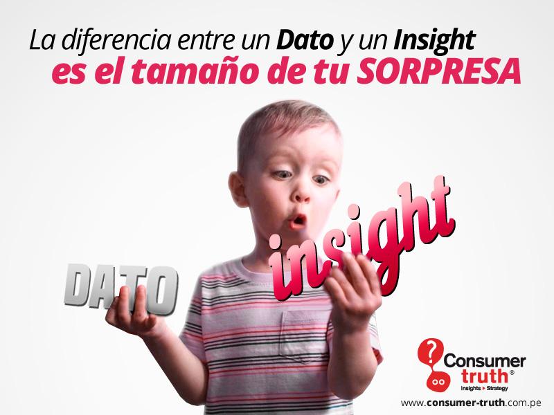 la diferencia entre un dato y un insight es el tamano de tu sorpresa