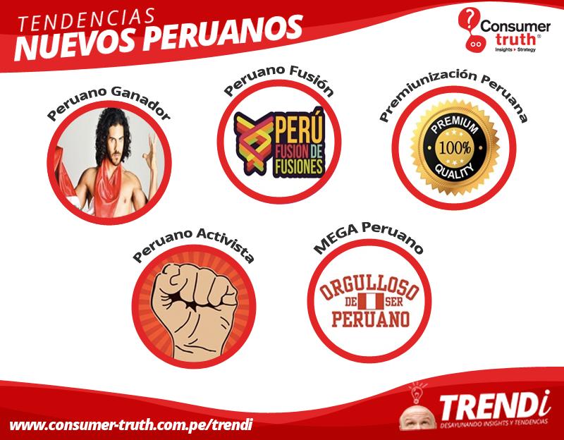 TRENDi Nuevos Peruanos
