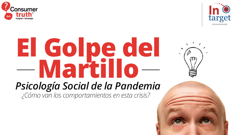 El Golpe del Martillo: Psicología Social de la Pandemia
