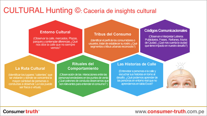 cultural hunting