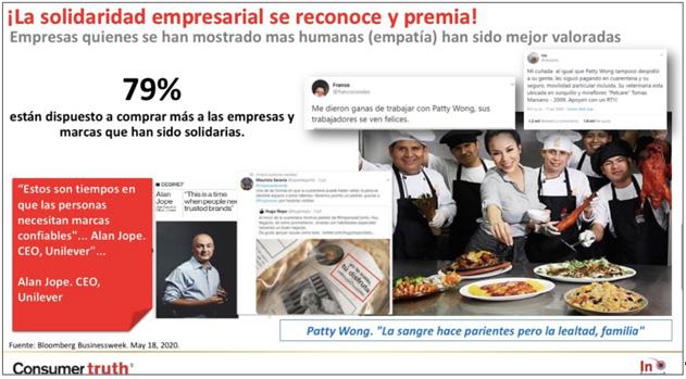 insights cuarentena solidaridad empresarial