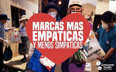 Marcas más Empáticas y menos Simpáticas