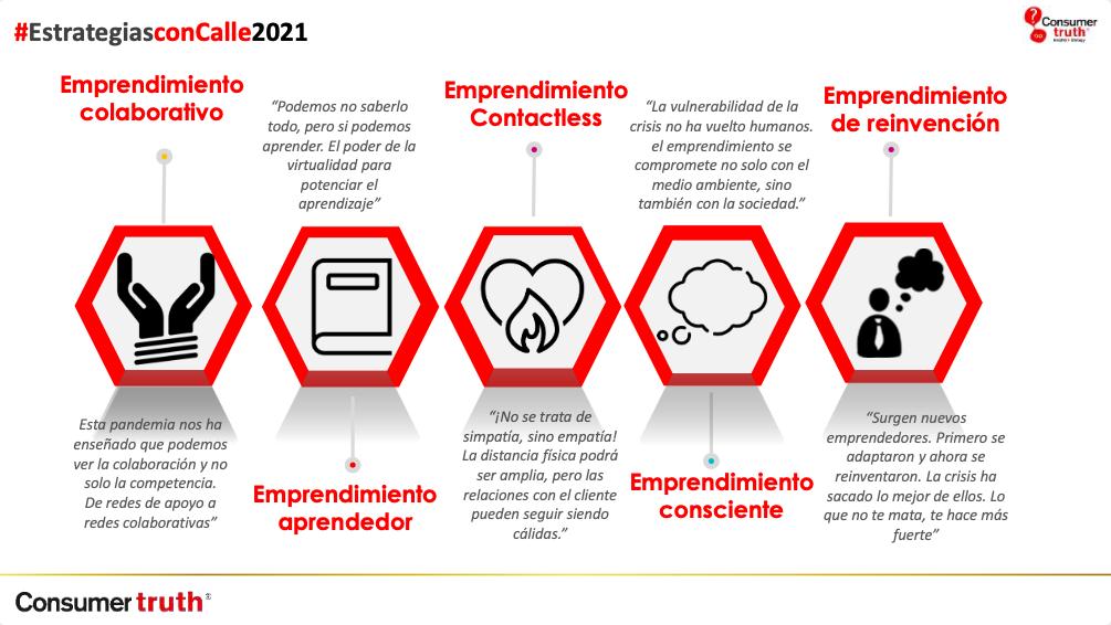 estrategiasconcalle2021